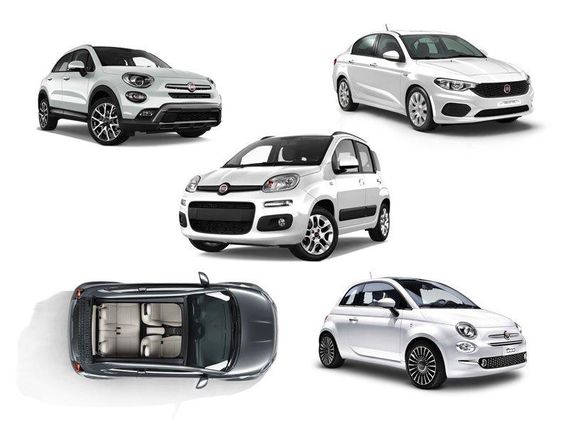 Fiat Compulatie Kien